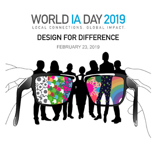 Wear your support for World Information Architecture Day 2019 shirt design - zoomed